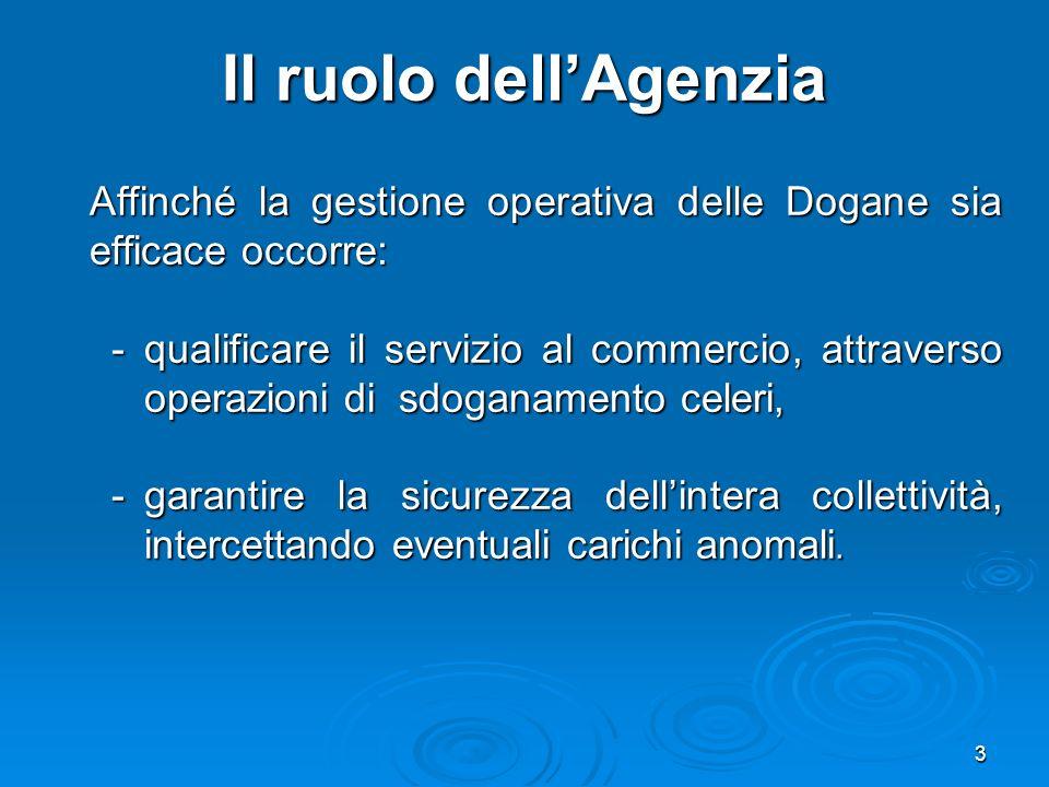 3 Il ruolo dellAgenzia Affinché la gestione operativa delle Dogane sia efficace occorre: -qualificare il servizio al commercio, attraverso operazioni di sdoganamento celeri, -garantire la sicurezza dellintera collettività, intercettando eventuali carichi anomali.
