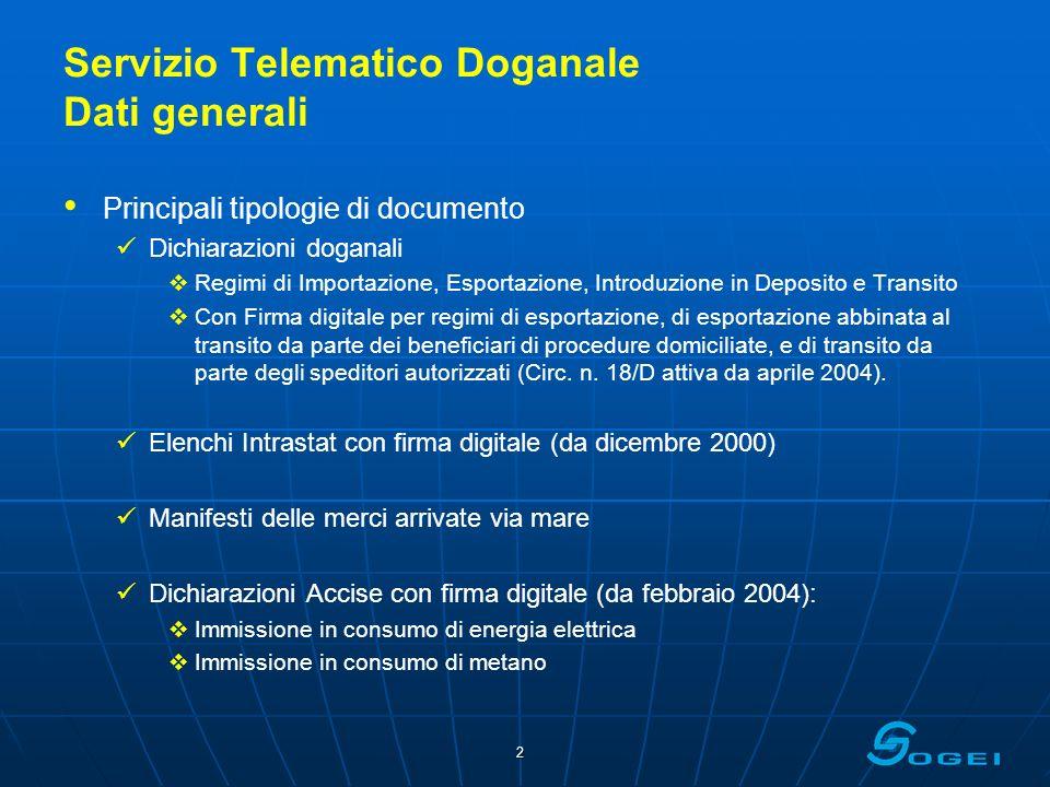 2 Principali tipologie di documento Dichiarazioni doganali Regimi di Importazione, Esportazione, Introduzione in Deposito e Transito Con Firma digital