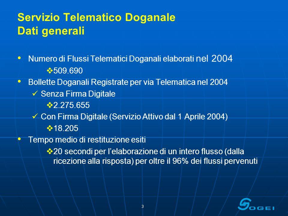 3 Numero di Flussi Telematici Doganali elaborati nel 2004 509.690 Bollette Doganali Registrate per via Telematica nel 2004 Senza Firma Digitale 2.275.