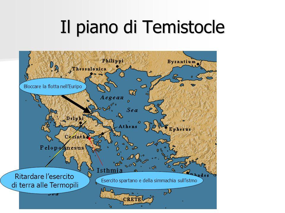 Il piano di Temistocle Bloccare la flotta nellEuripo Ritardare lesercito di terra alle Termopili Esercito spartano e della simmachia sullistmo