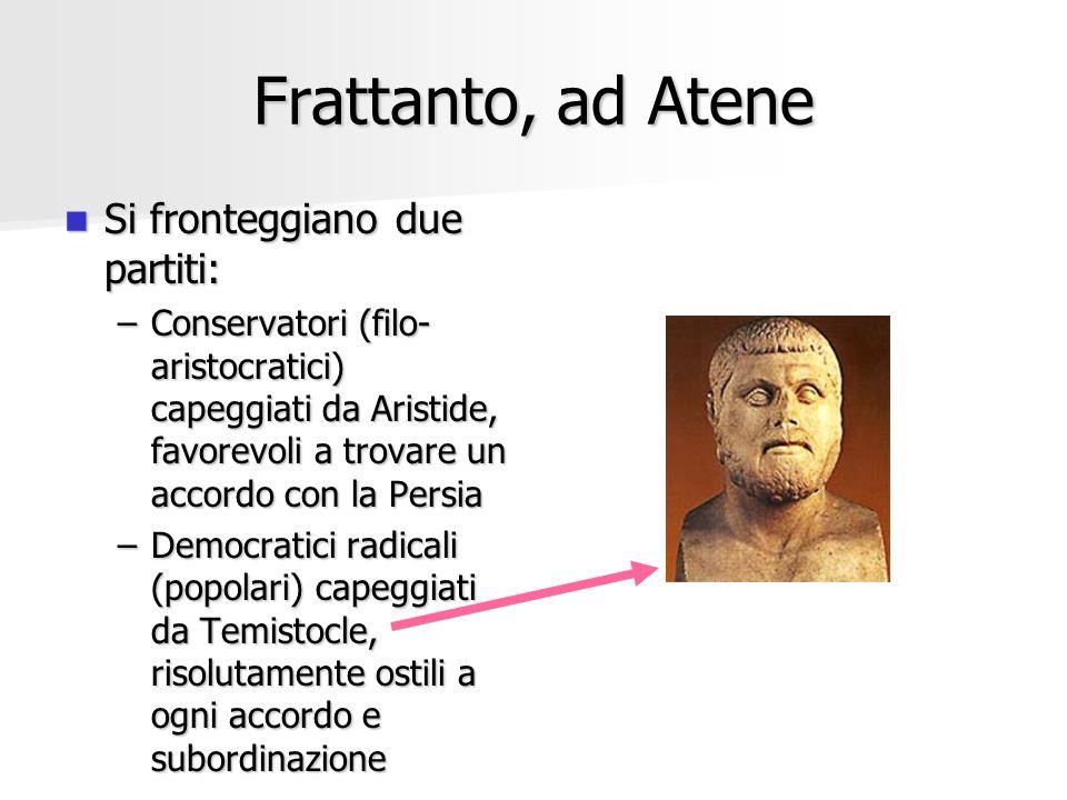 Frattanto, ad Atene Si fronteggiano due partiti: Si fronteggiano due partiti: –Conservatori (filo- aristocratici) capeggiati da Aristide, favorevoli a
