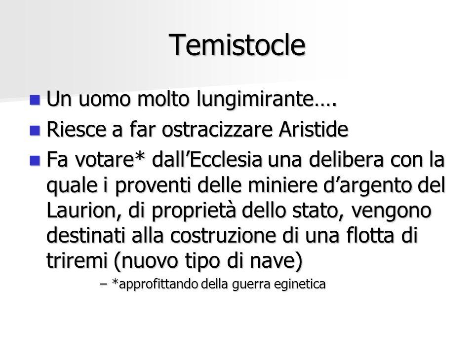 Temistocle Un uomo molto lungimirante…. Un uomo molto lungimirante…. Riesce a far ostracizzare Aristide Riesce a far ostracizzare Aristide Fa votare*