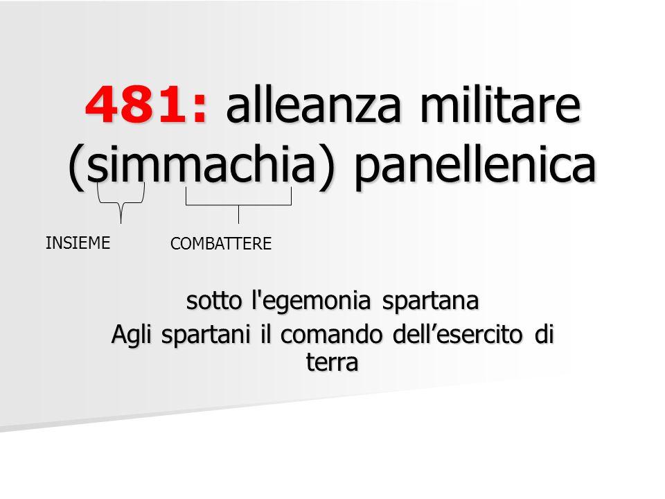 481: alleanza militare (simmachia) panellenica sotto l'egemonia spartana Agli spartani il comando dellesercito di terra INSIEME COMBATTERE