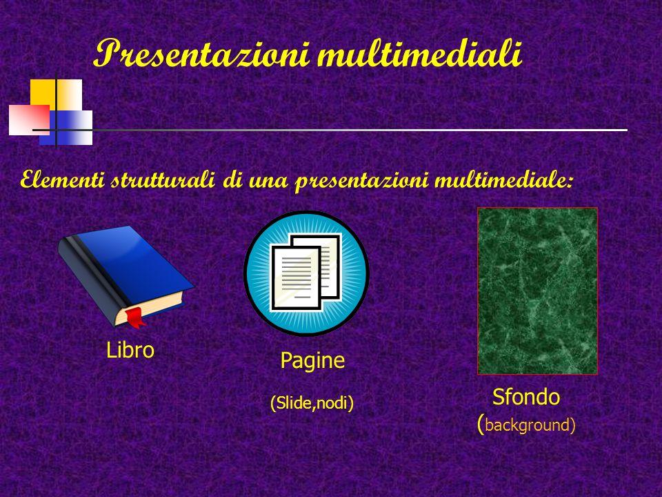Presentazioni multimediali Struttura Mista Struttura lineare Struttura lineare a ciclo continuo Struttura ipertestuale 123456