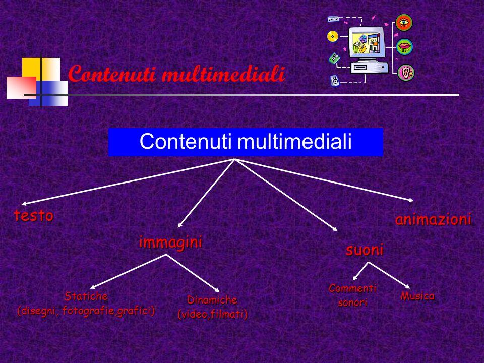 La multimedialità Condivisione di diversi messaggi monomediali in un unico supporto informativo. Iconico +gestuale+verbale+sonoro