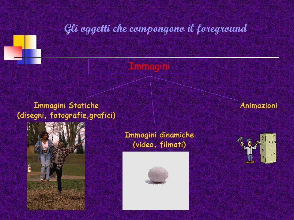 Gli oggetti che compongono il foreground Presentazione su maxi schermo Campo di testo I testi devono essere sintetici, utilizzando caratteri grandi e