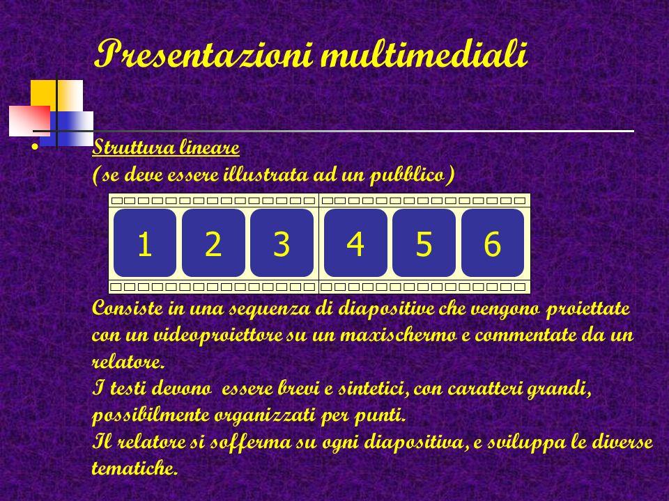 Presentazioni multimediali La struttura delle presentazioni Nella scelta della struttura di una presentazione occorre tener presente lutilizzo a cui è