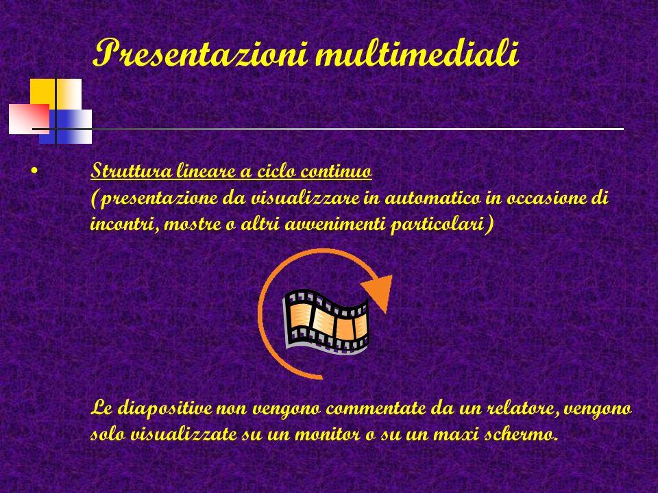 Presentazioni multimediali Struttura lineare (se deve essere illustrata ad un pubblico) Consiste in una sequenza di diapositive che vengono proiettate
