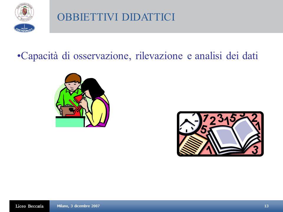 13 Liceo Beccaria Milano, 3 dicembre 2007 Capacità di osservazione, rilevazione e analisi dei dati OBBIETTIVI DIDATTICI