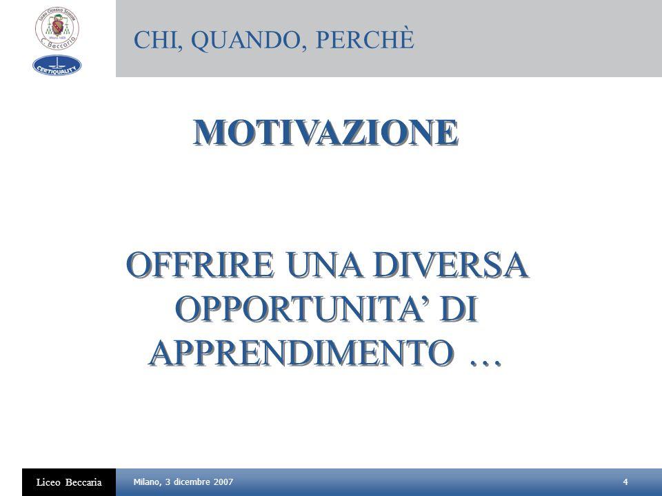 4 Liceo Beccaria Milano, 3 dicembre 2007 MOTIVAZIONE OFFRIRE UNA DIVERSA OPPORTUNITA DI APPRENDIMENTO … MOTIVAZIONE OFFRIRE UNA DIVERSA OPPORTUNITA DI