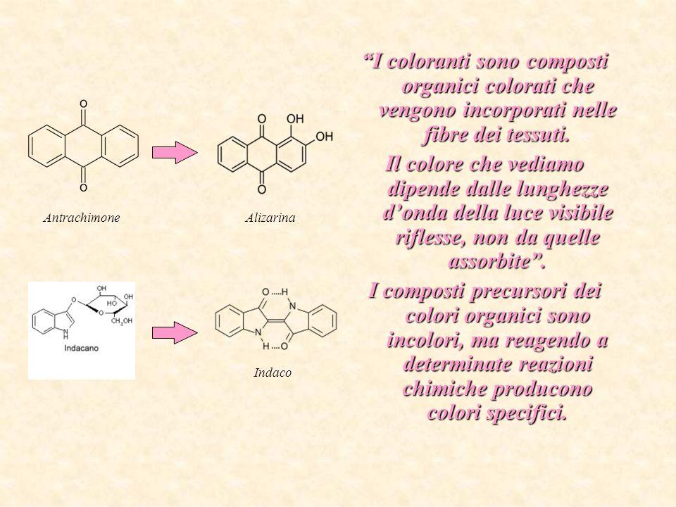 A partire dagli ultimi decenni del Settecento furono creati coloranti sintetici che modificarono radicalmente lattività tradizionale degli artigiani.