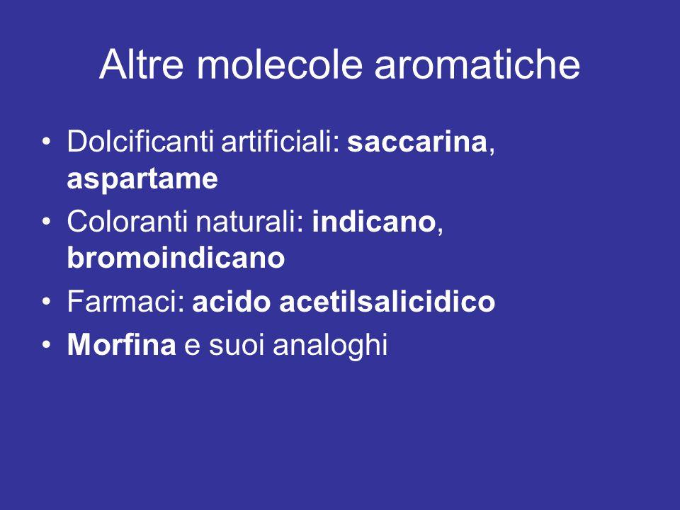 Altre molecole aromatiche Dolcificanti artificiali: saccarina, aspartame Coloranti naturali: indicano, bromoindicano Farmaci: acido acetilsalicidico M