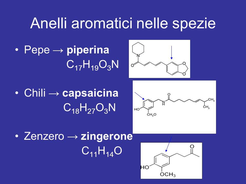 Anelli aromatici nelle spezie Pepe piperina C 17 H 19 O 3 N Chili capsaicina C 18 H 27 O 3 N Zenzero zingerone C 11 H 14 O