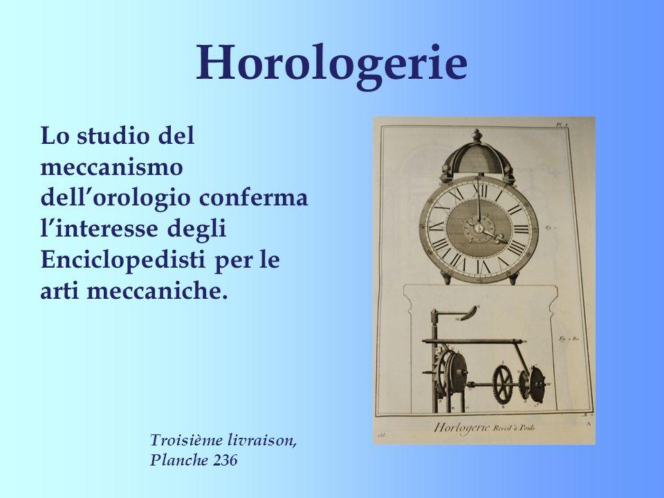Horologerie Lo studio del meccanismo dellorologio conferma linteresse degli Enciclopedisti per le arti meccaniche. Troisième livraison, Planche 236