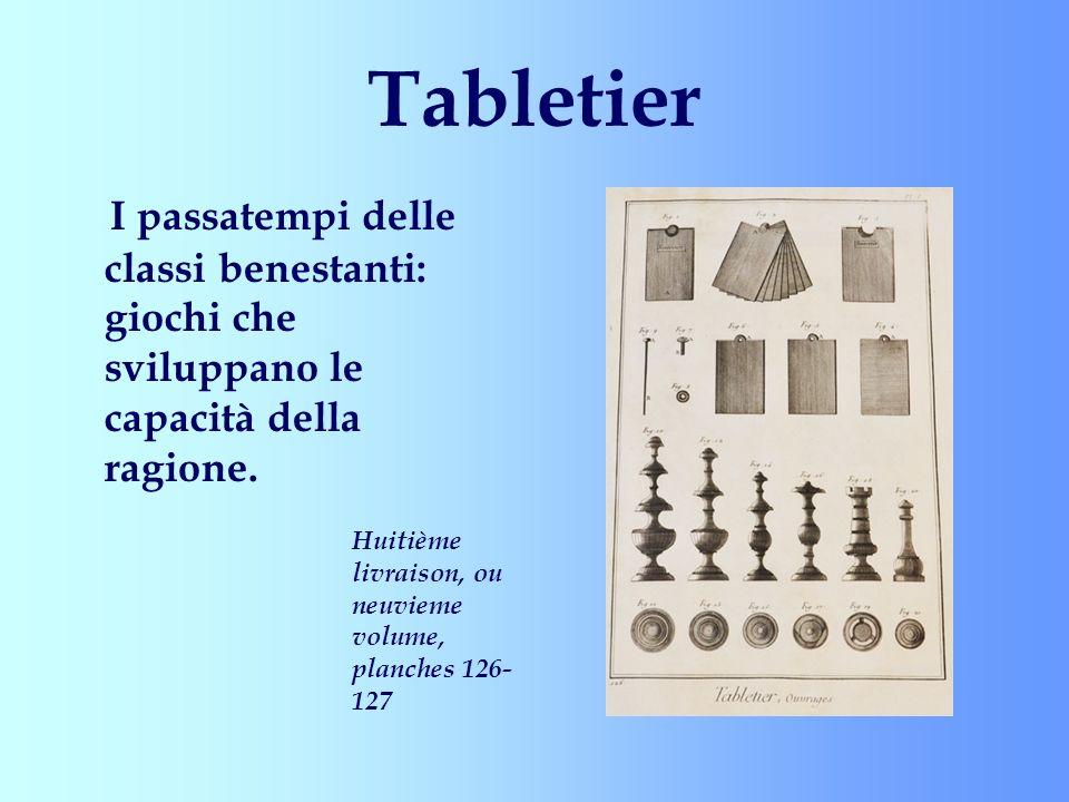Tabletier I passatempi delle classi benestanti: giochi che sviluppano le capacità della ragione. Huitième livraison, ou neuvieme volume, planches 126-