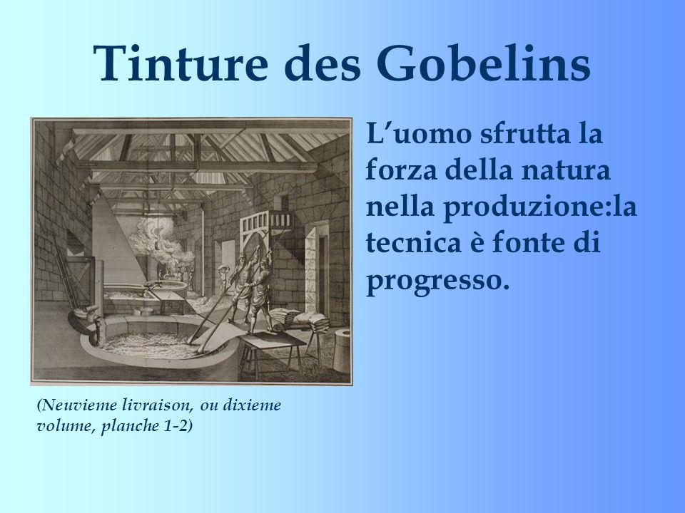 Tinture des Gobelins Luomo sfrutta la forza della natura nella produzione:la tecnica è fonte di progresso. (Neuvieme livraison, ou dixieme volume, pla