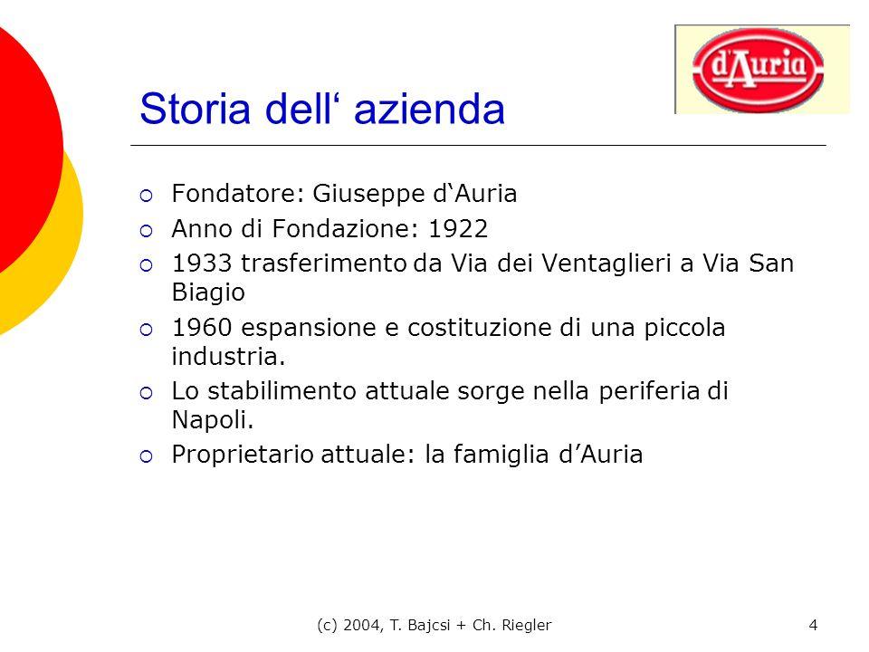 (c) 2004, T. Bajcsi + Ch. Riegler4 Storia dell azienda Fondatore: Giuseppe dAuria Anno di Fondazione: 1922 1933 trasferimento da Via dei Ventaglieri a