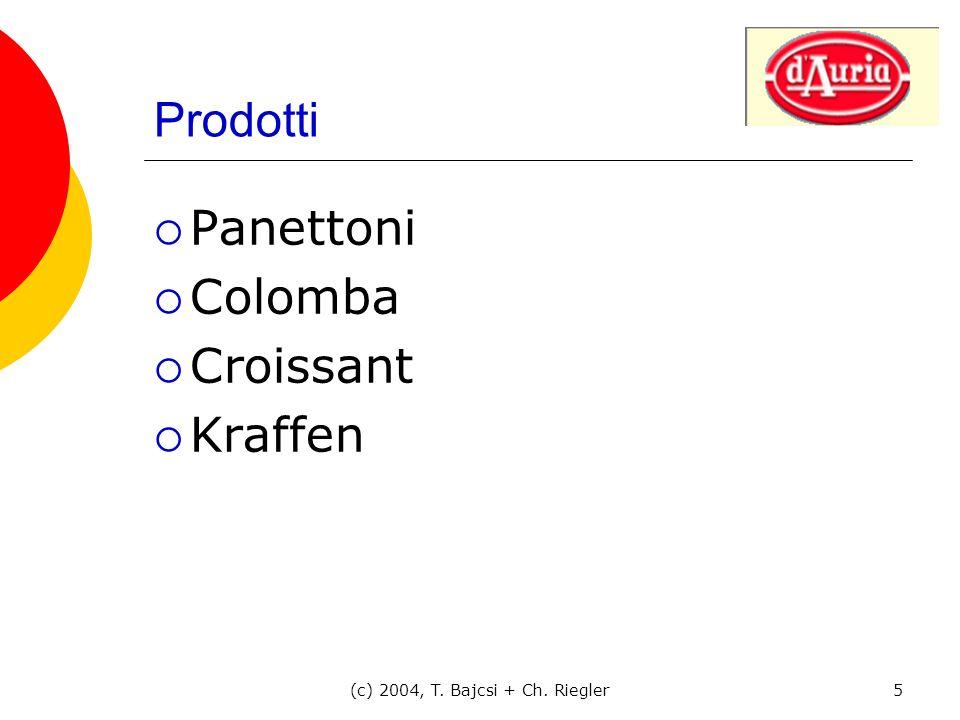 (c) 2004, T. Bajcsi + Ch. Riegler5 Prodotti Panettoni Colomba Croissant Kraffen