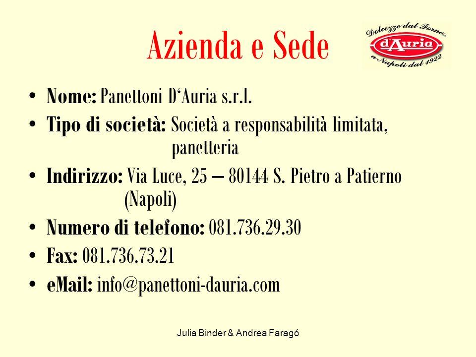 Julia Binder & Andrea Faragó Azienda e Sede Nome: Panettoni DAuria s.r.l.