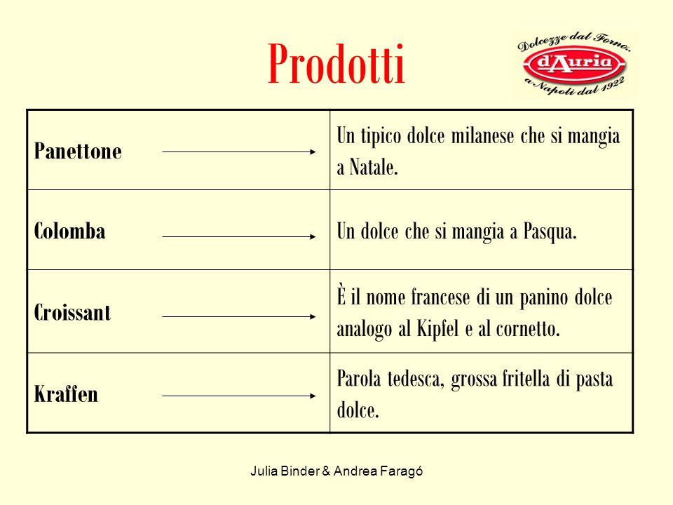 Julia Binder & Andrea Faragó Prodotti Panettone Un tipico dolce milanese che si mangia a Natale.