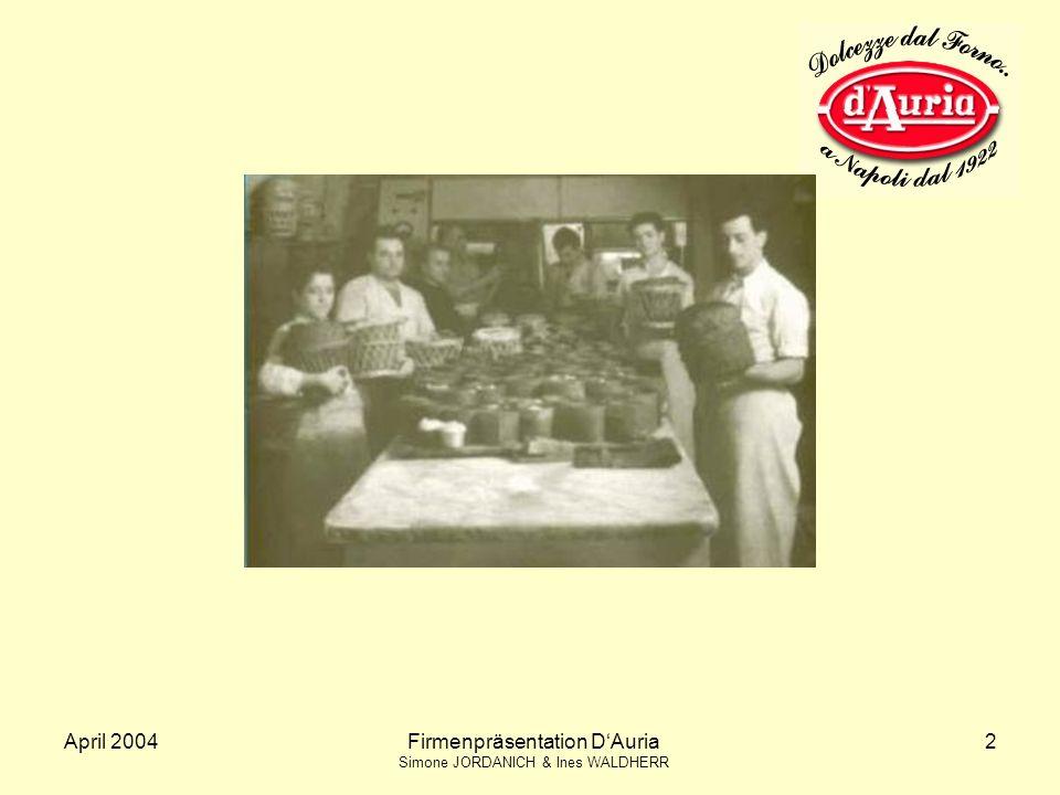 April 2004Firmenpräsentation DAuria Simone JORDANICH & Ines WALDHERR 2