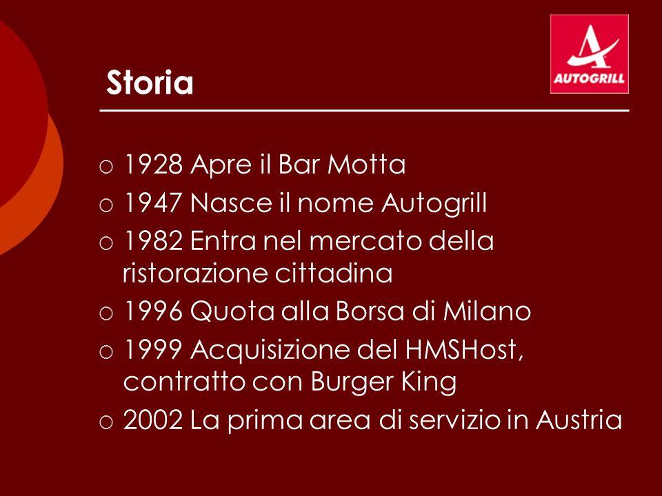 Storia 1928 Apre il Bar Motta 1947 Nasce il nome Autogrill 1982 Entra nel mercato della ristorazione cittadina 1996 Quota alla Borsa di Milano 1999 Ac
