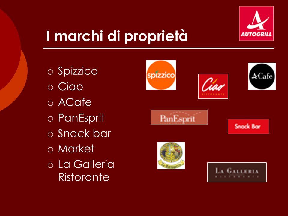I marchi di proprietà Spizzico Ciao ACafe PanEsprit Snack bar Market La Galleria Ristorante