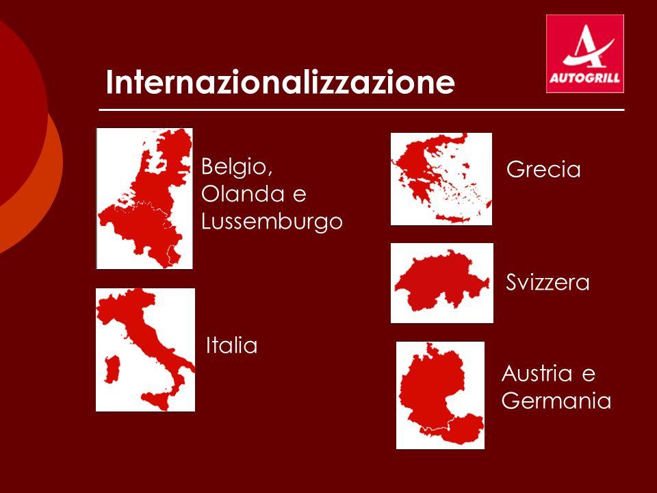 Austria e Germania Belgio, Olanda e Lussemburgo Svizzera Grecia Italia Internazionalizzazione