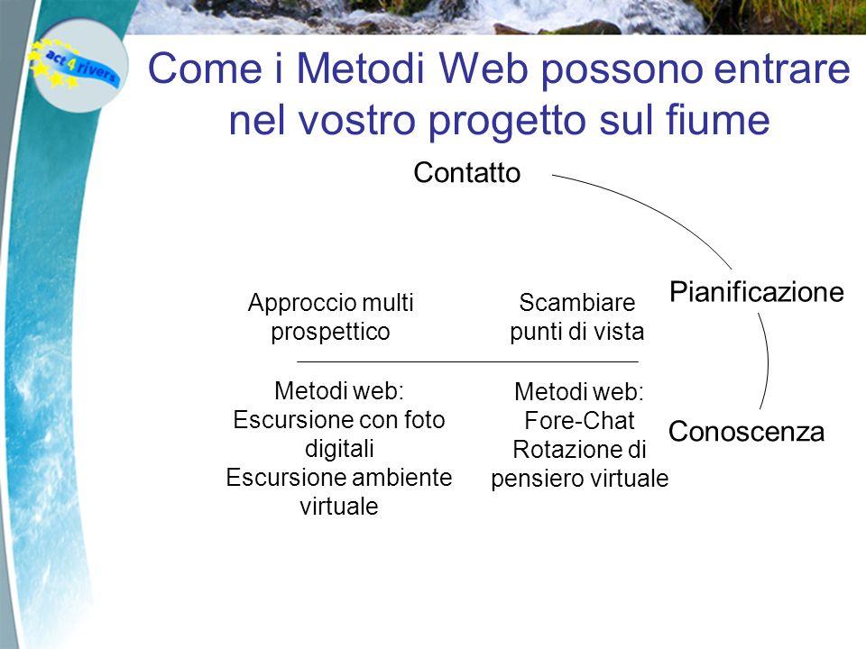 Contatto Interpretation ActionConoscenza ConclusionPianificazione Approccio multi prospettico Metodi web: Escursione con foto digitali Escursione ambi