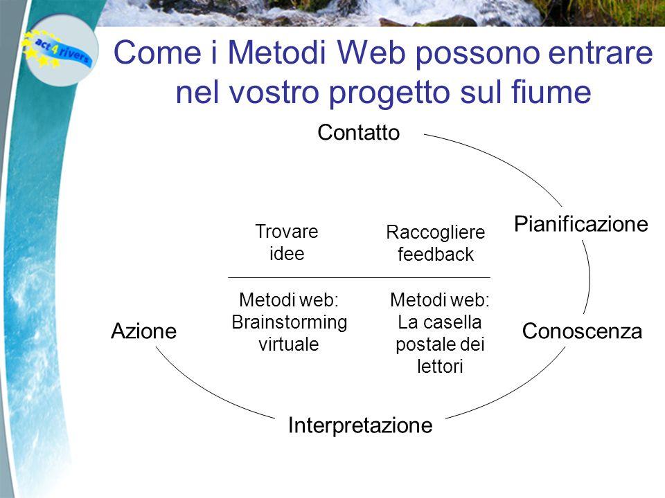 Contatto Interpretazione AzioneConoscenza ConclusionPianificazione Trovare idee Metodi web: Brainstorming virtuale Raccogliere feedback Metodi web: La casella postale dei lettori Come i Metodi Web possono entrare nel vostro progetto sul fiume