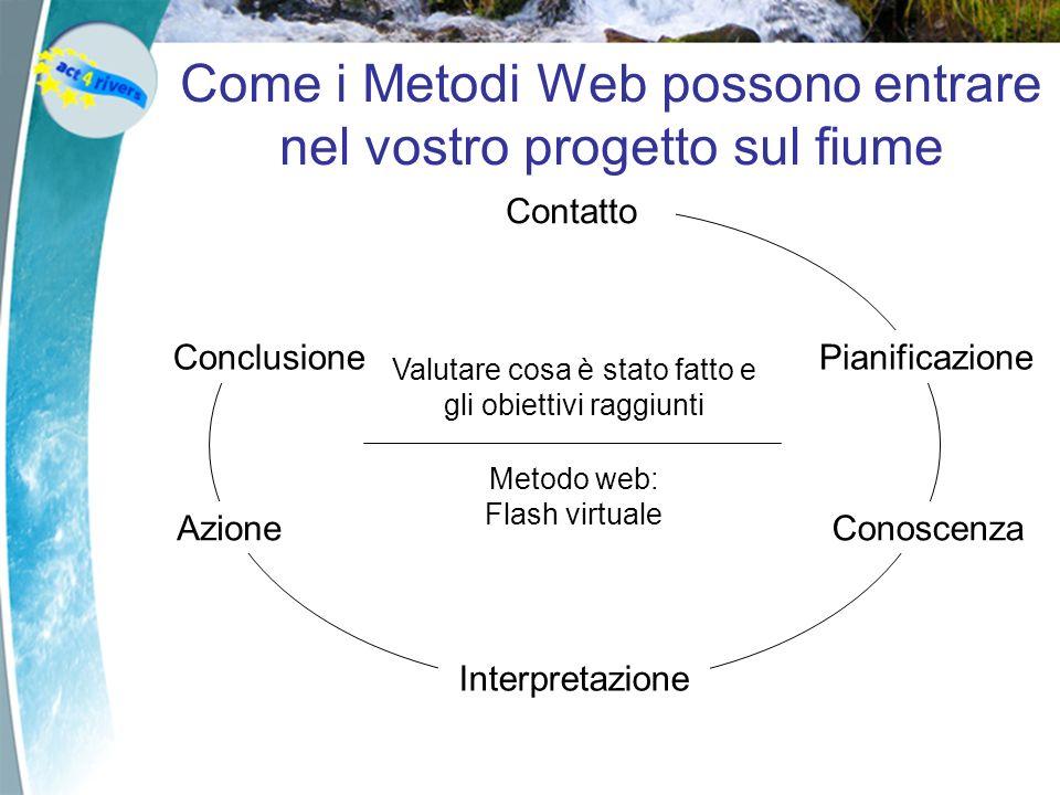Contatto Interpretazione AzioneConoscenza ConclusionePianificazione Valutare cosa è stato fatto e gli obiettivi raggiunti Metodo web: Flash virtuale Come i Metodi Web possono entrare nel vostro progetto sul fiume