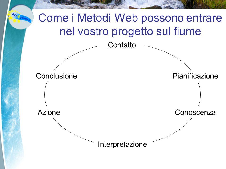 Contatto Interpretazione AzioneConoscenza ConclusionePianificazione Come i Metodi Web possono entrare nel vostro progetto sul fiume