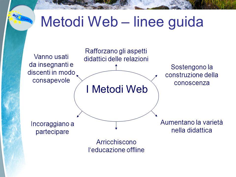 Metodi Web – linee guida I Metodi Web Rafforzano gli aspetti didattici delle relazioni Arricchiscono leducazione offline Sostengono la construzione della conoscenza Aumentano la varietà nella didattica Incoraggiano a partecipare Vanno usati da insegnanti e discenti in modo consapevole