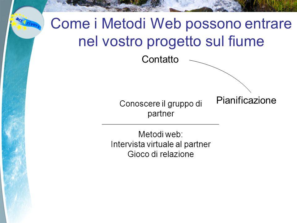 Contatto Interpretation ActionKnowledge ConclusionPianificazione Conoscere il gruppo di partner Metodi web: Intervista virtuale al partner Gioco di relazione Come i Metodi Web possono entrare nel vostro progetto sul fiume