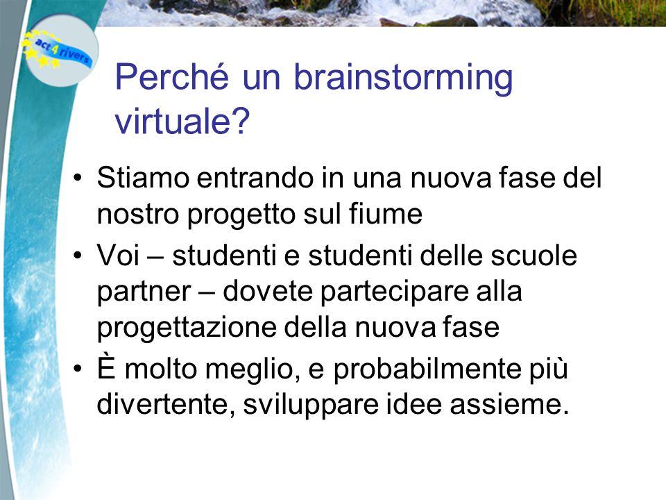 Perché un brainstorming virtuale? Stiamo entrando in una nuova fase del nostro progetto sul fiume Voi – studenti e studenti delle scuole partner – dov