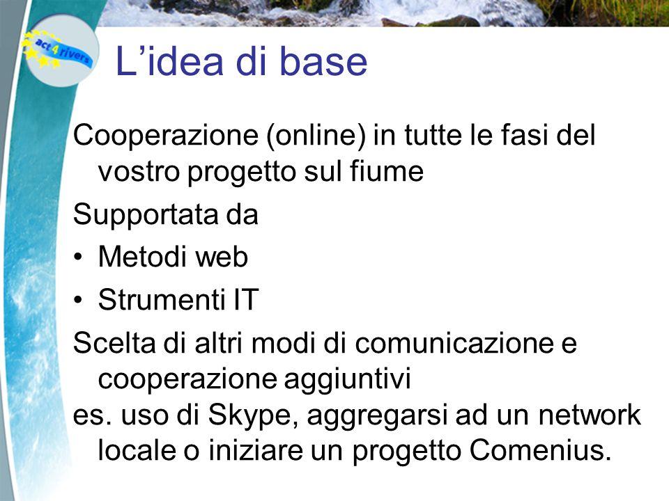 Lidea di base Cooperazione (online) in tutte le fasi del vostro progetto sul fiume Supportata da Metodi web Strumenti IT Scelta di altri modi di comunicazione e cooperazione aggiuntivi es.