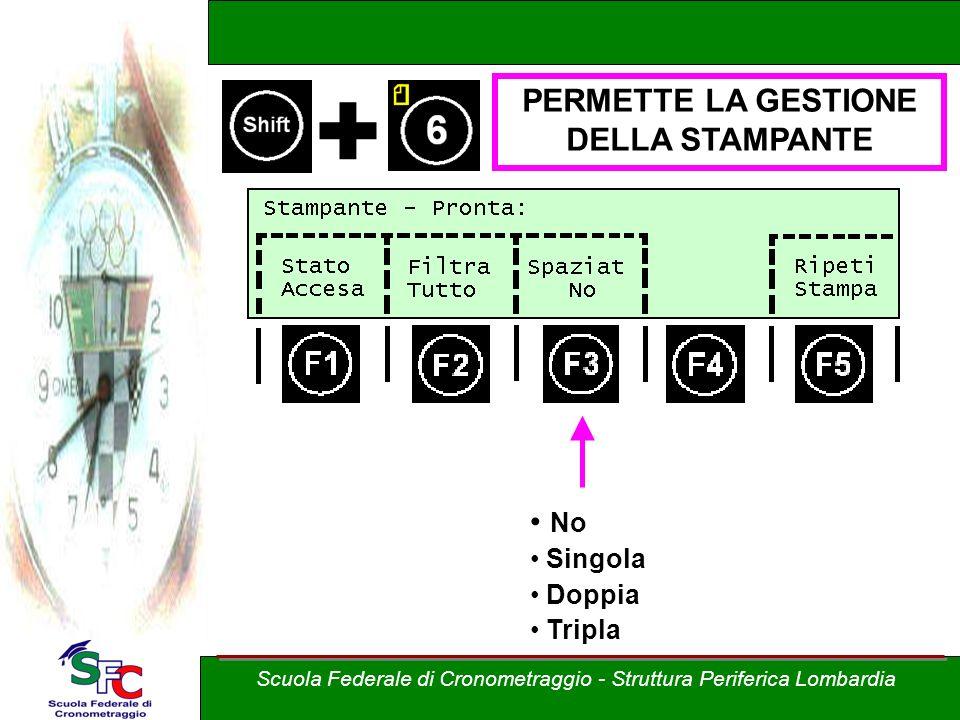 + PERMETTE LA GESTIONE DELLA STAMPANTE No Singola Doppia Tripla Scuola Federale di Cronometraggio - Struttura Periferica Lombardia