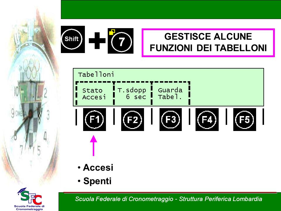 + GESTISCE ALCUNE FUNZIONI DEI TABELLONI Accesi Spenti Scuola Federale di Cronometraggio - Struttura Periferica Lombardia