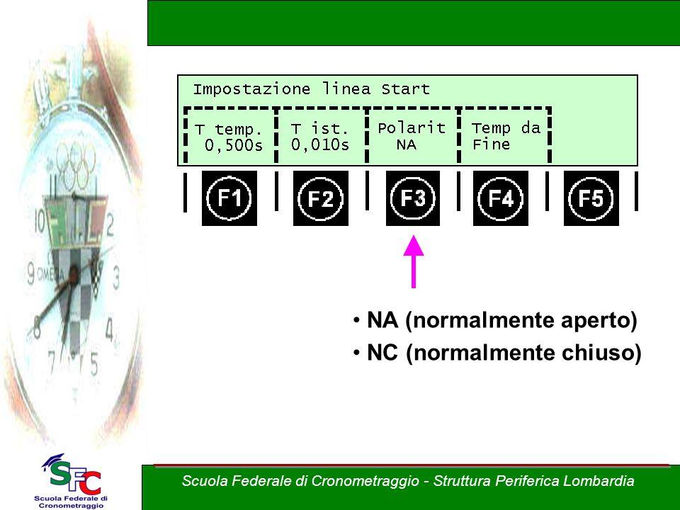 NA (normalmente aperto) NC (normalmente chiuso) Scuola Federale di Cronometraggio - Struttura Periferica Lombardia