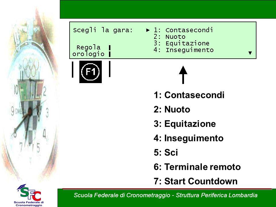 1: Contasecondi 2: Nuoto 3: Equitazione 4: Inseguimento 5: Sci 6: Terminale remoto 7: Start Countdown Scuola Federale di Cronometraggio - Struttura Periferica Lombardia