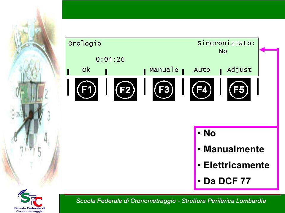 No Manualmente Elettricamente Da DCF 77 Scuola Federale di Cronometraggio - Struttura Periferica Lombardia