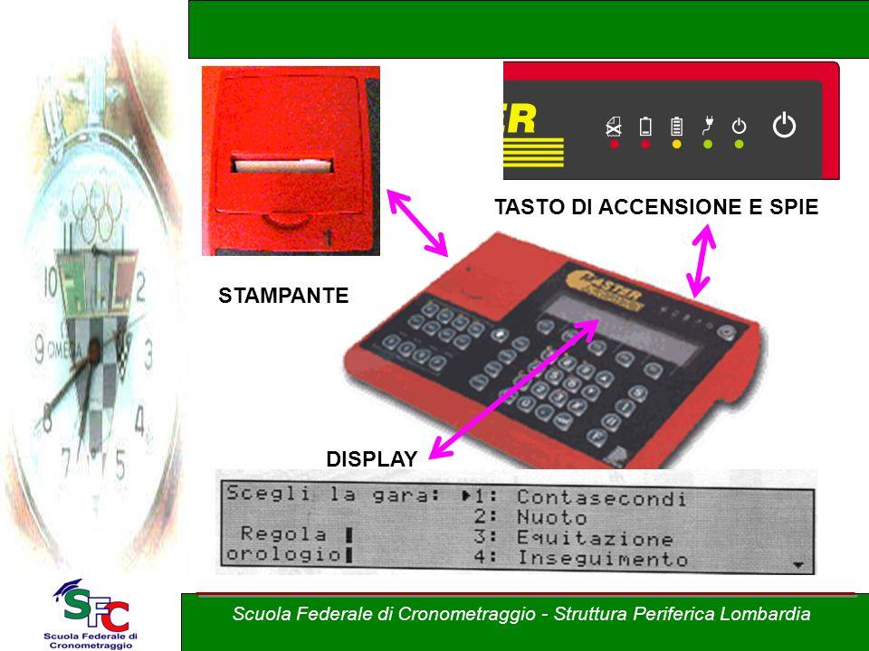 TASTO DI ACCENSIONE E SPIE STAMPANTE DISPLAY