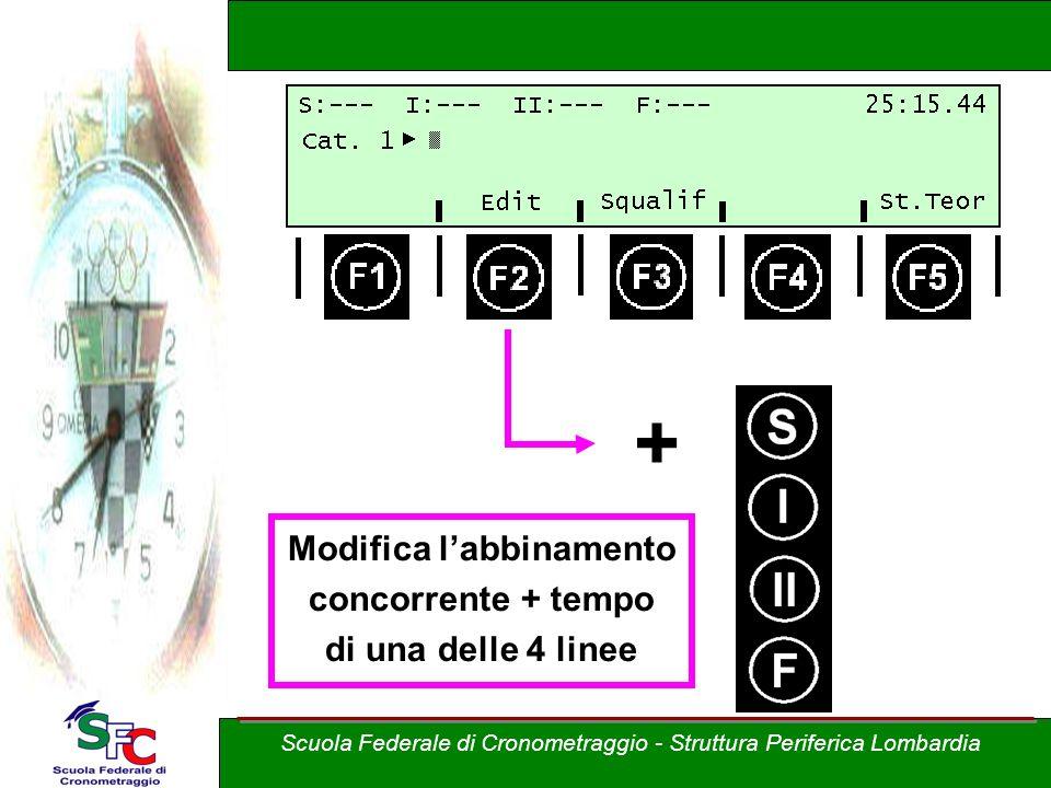 + Modifica labbinamento concorrente + tempo di una delle 4 linee Scuola Federale di Cronometraggio - Struttura Periferica Lombardia