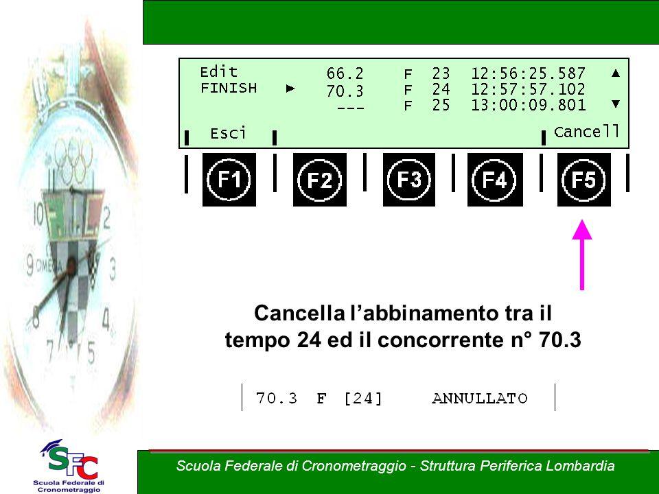 Cancella labbinamento tra il tempo 24 ed il concorrente n° 70.3 Scuola Federale di Cronometraggio - Struttura Periferica Lombardia