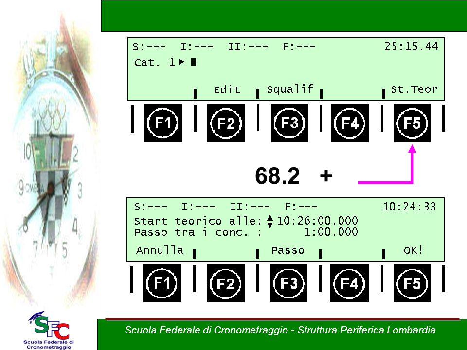68.2 + Scuola Federale di Cronometraggio - Struttura Periferica Lombardia
