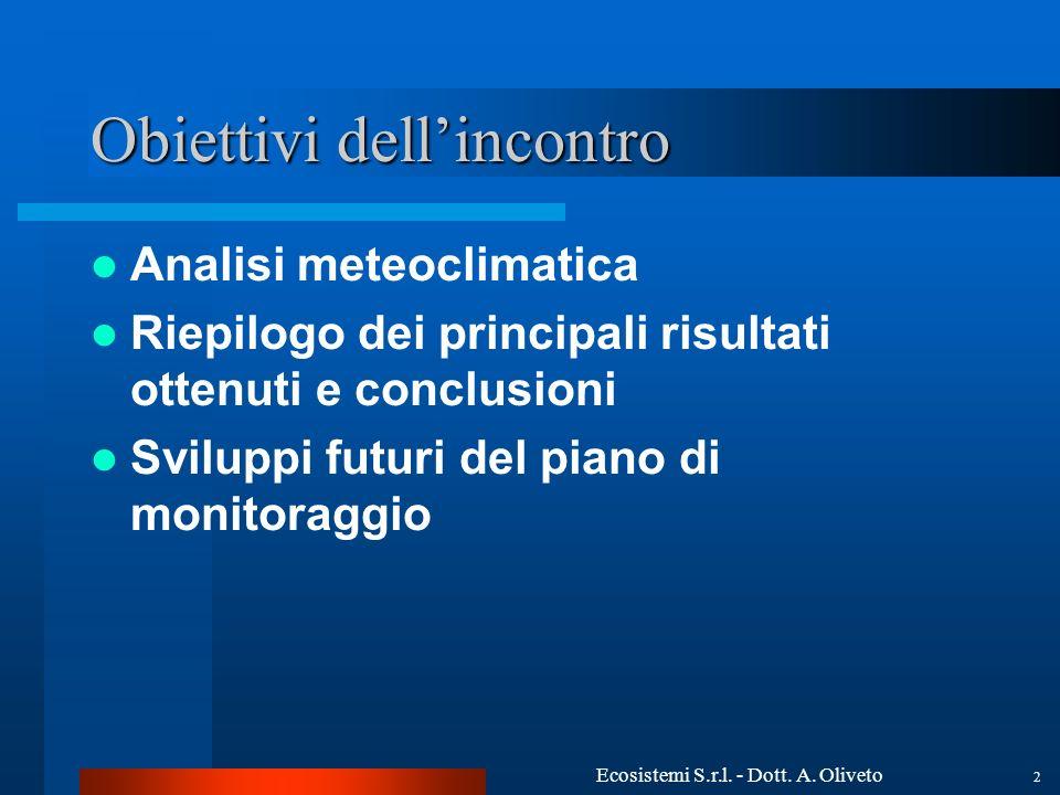 Ecosistemi S.r.l. - Dott. A. Oliveto 2 Obiettivi dellincontro Analisi meteoclimatica Riepilogo dei principali risultati ottenuti e conclusioni Svilupp