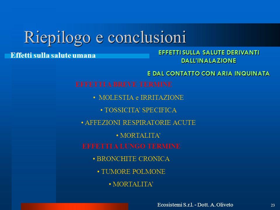 Ecosistemi S.r.l. - Dott. A. Oliveto 23 Riepilogo e conclusioni Effetti sulla salute umana U.O. Epidemiologia e Comunicazione - Dipartimento di Sanità