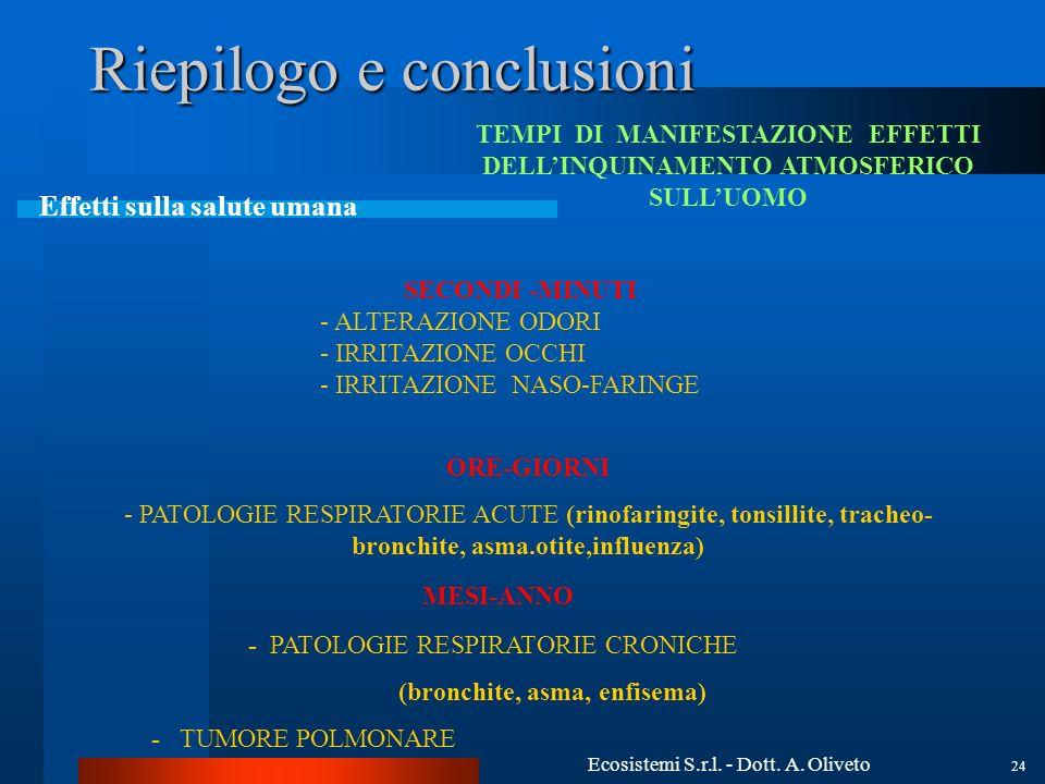 Ecosistemi S.r.l. - Dott. A. Oliveto 24 Riepilogo e conclusioni Effetti sulla salute umana U.O. Epidemiologia e Comunicazione - Dipartimento di Sanità