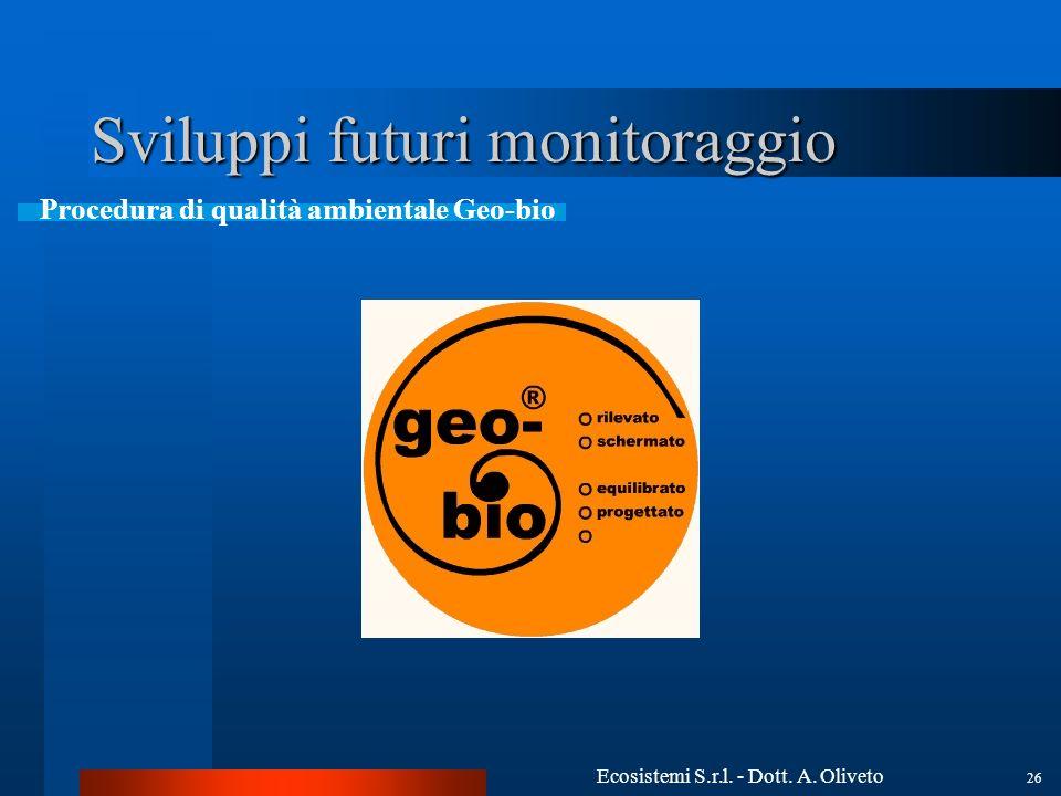Ecosistemi S.r.l. - Dott. A. Oliveto 26 Sviluppi futuri monitoraggio Procedura di qualità ambientale Geo-bio