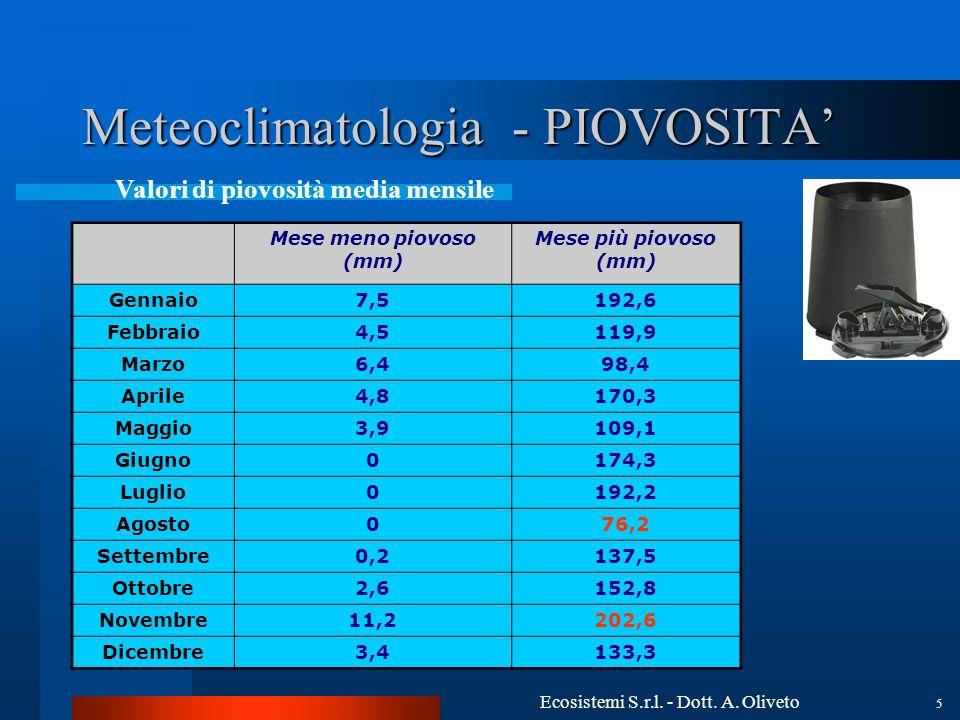 Ecosistemi S.r.l. - Dott. A. Oliveto 5 Meteoclimatologia - PIOVOSITA Mese meno piovoso (mm) Mese più piovoso (mm) Gennaio7,5192,6 Febbraio4,5119,9 Mar
